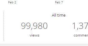 99980