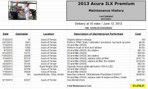 ilx_maintenance_8-17-2013